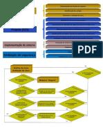 Instrução - APR.pdf
