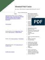 Abdominal Pain Causes