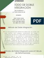 1. Esfuerzos y Deformacion Vigas- Doble Integracion
