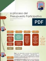 El Proceso Del Presupuesto Participativo