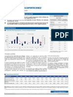 Boletín Exportaciones Regional 2019 Abril