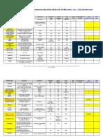 TBOX Driver List V16