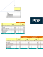 4.1 Matriz Perfil Competitivo