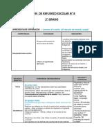 SESIÓN  DE APRENDIZAJE - rescate.docx