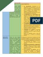 PROCESOS PSICOLOGICOS (1)