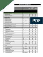 3.Estadistica y Probabilidades en Base a Programacion Pert Convertido