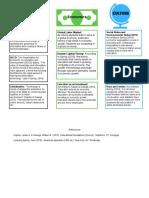 wk 1 infographic