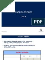Analiza tržista