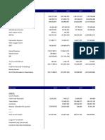 Doreen Power Generations & System Ltd,