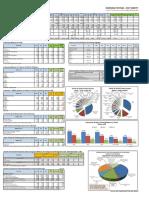 tekstil fact sheet 2017.pdf