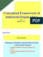 BAGIAN 1_Pengantar Teknik Industri ITI