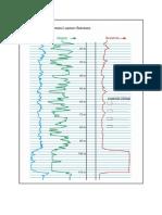 Menentukan Lapisan Batubara dan batuan lainnya.pdf