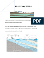 Types_of_Aquifers.pdf