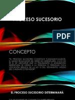 Presentación Proceso Sucesorio