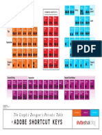 Shutterstock-Blog-Adobe-Design-Shortcuts.pdf