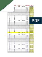 Datos Perfil Qapac-ñan.xlt