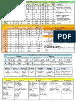 Latín gramática.pdf