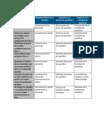 API 1 Principio de Economía - Entrega 2019