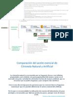 Cuadro Sinóptico Caracterización Del Aceite de Romero Por Giovanny Ramirez