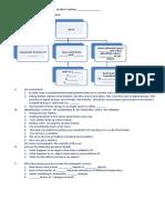 Heat Energy Worksheet