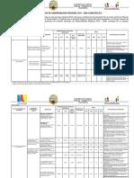 ACUERDOS DE GOBERNABILIDAD REGIONAL 2019 – 2022_ Huancavelica