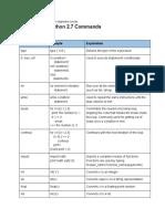 Summary of Python Commands PyProg 1819a