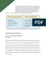 Addendum_CP_UII_IBE_Trade Theories.docx
