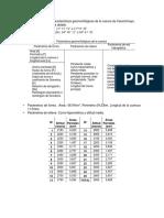 01. Práctico Parámetros Geomorfologicos.