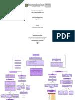 Taller 1-Mapa Conceptual electroestatica