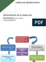 GESTION INVENTARIOS - ADM. K. DE TRABAJO 2019 - copia.pdf