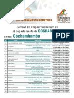 Centros Emp Cochabamba EG 2019
