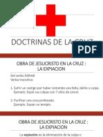 Doctrinas de La Cruz