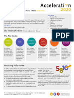 budget discussions acceleration 2020 one-page