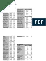 Selected Global Stocks  - June 26 2019