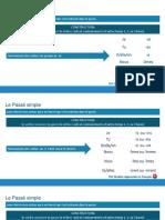 4.1 C1_4 Passé Simple 8g9.PDF