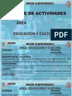 Actividades Cultura 2018