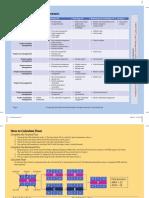 PMP Memory Sheets