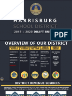 Harrisburg School District Budget SY 19-20