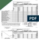 Registro Auxiliar 2018, Primaria 4 Periodos (Hasta 16 Estud.)