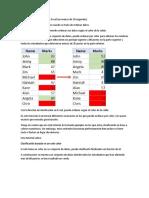 Cómo Ordenar Por Color en Excel