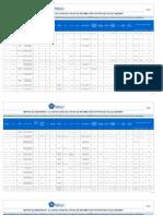 MT-SYT-1 Matriz de Inventario y Clasificacion de Activos de Informacion