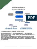 356146488 Organigrama Legislativo Guatemala