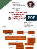94164840-Mapa-Conceptual-Analisis-de-Estados-Financieros.pdf