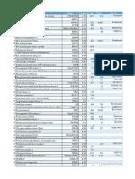 Proteins List 1