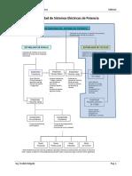 8 Estabilidad de Voltaje - FDC
