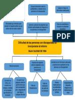 ARBOL DE PROBLEMAS.docx