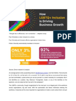 Why LGBTQ+ Inclusion in the workplace is a business imperative