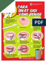 Poster_Cara Sikat Gigi_AC 190 gr_Cetak MO.pdf
