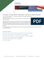 Trump Trade War Timeline