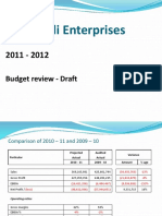 BHE Budget  Presentation (Consolidated)2011 -12.pptx